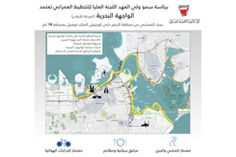 Bahrain urban planning body approves Manama-Muharraq waterfront project