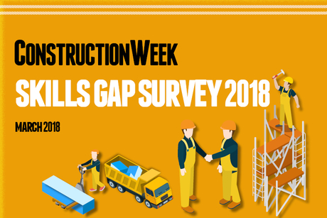 CW Skills Gap Survey 2018 extended to 15 April