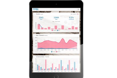 Genetec eyes UAE retail industry with video app