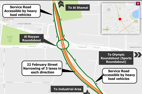 Qatar's Ashghal announces roadworks on 22 Feb st
