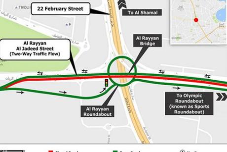 Ashghal: Traffic diversion on Al Rayyan Bridge