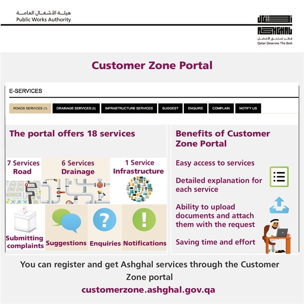 A screen shot of Ashghal's customer zone portal.