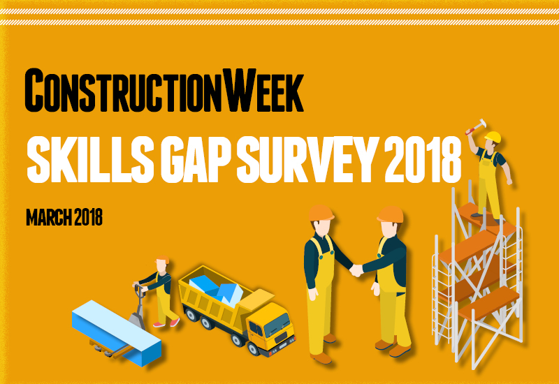 TheConstruction Week Skills Gap Surveyis now closed.