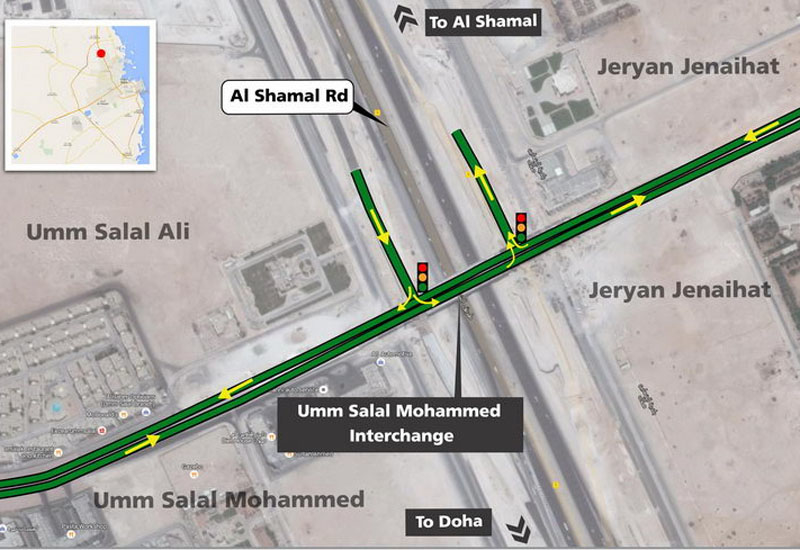 The new intersection, installed by Ashghal, is served as a key access point linking the neighbouring local areas, located east and west of Al Shamal Road.