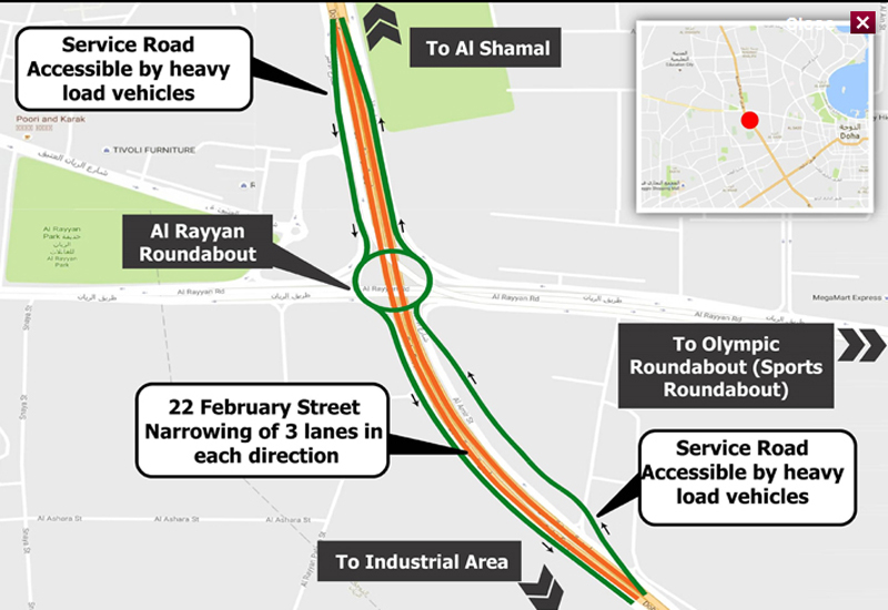 Qatar's Public Works Authority, Ashghal announced that roadworks will commence on an 800-metre stretch of 22 February Street.