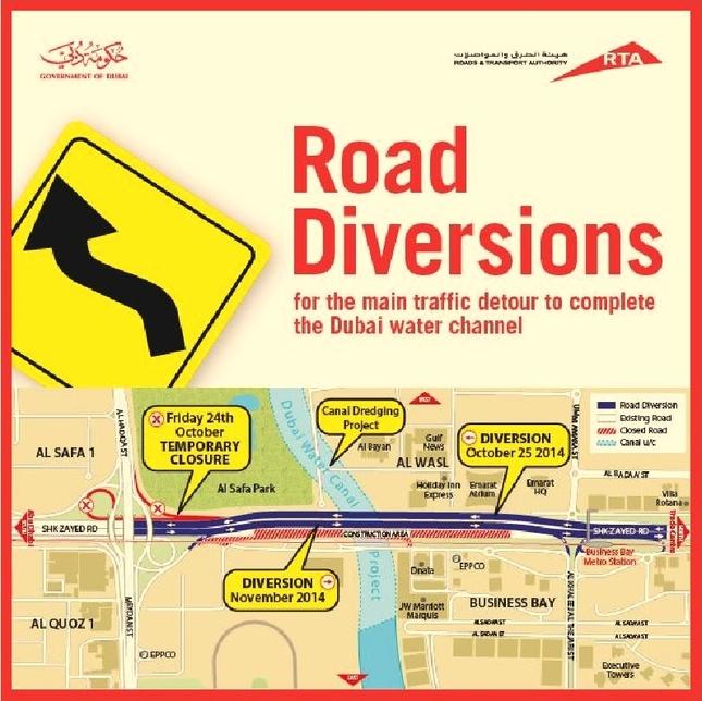 NEWS, Projects, Business bay, Dubai Creek, Rta dubai, SAFA PARK, Sheikh Zayed Road