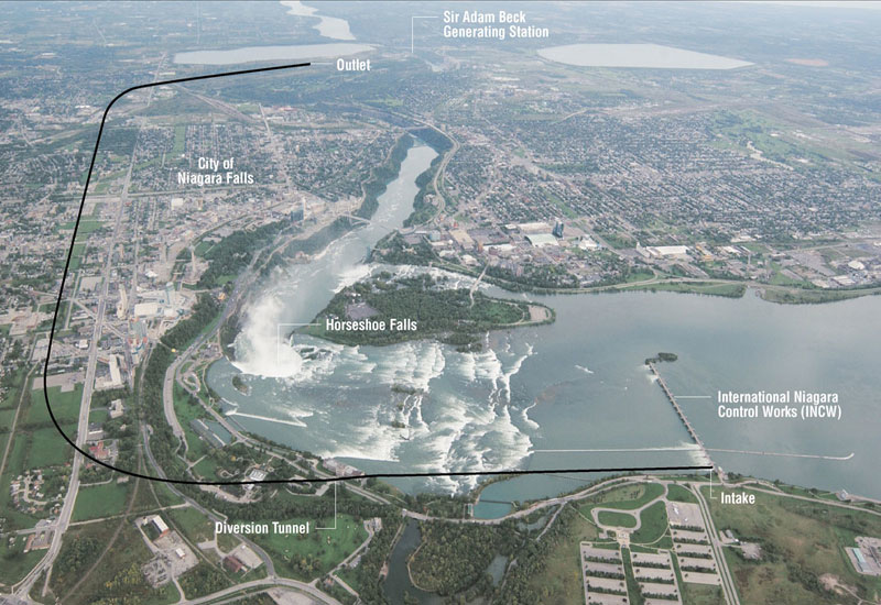 Tunnel project being built in Niagra by Strabag