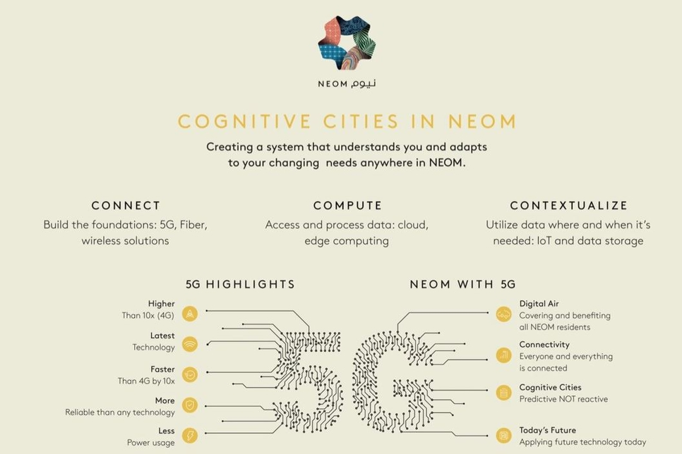 stc group to develop NEOM's 5G network infrastructure