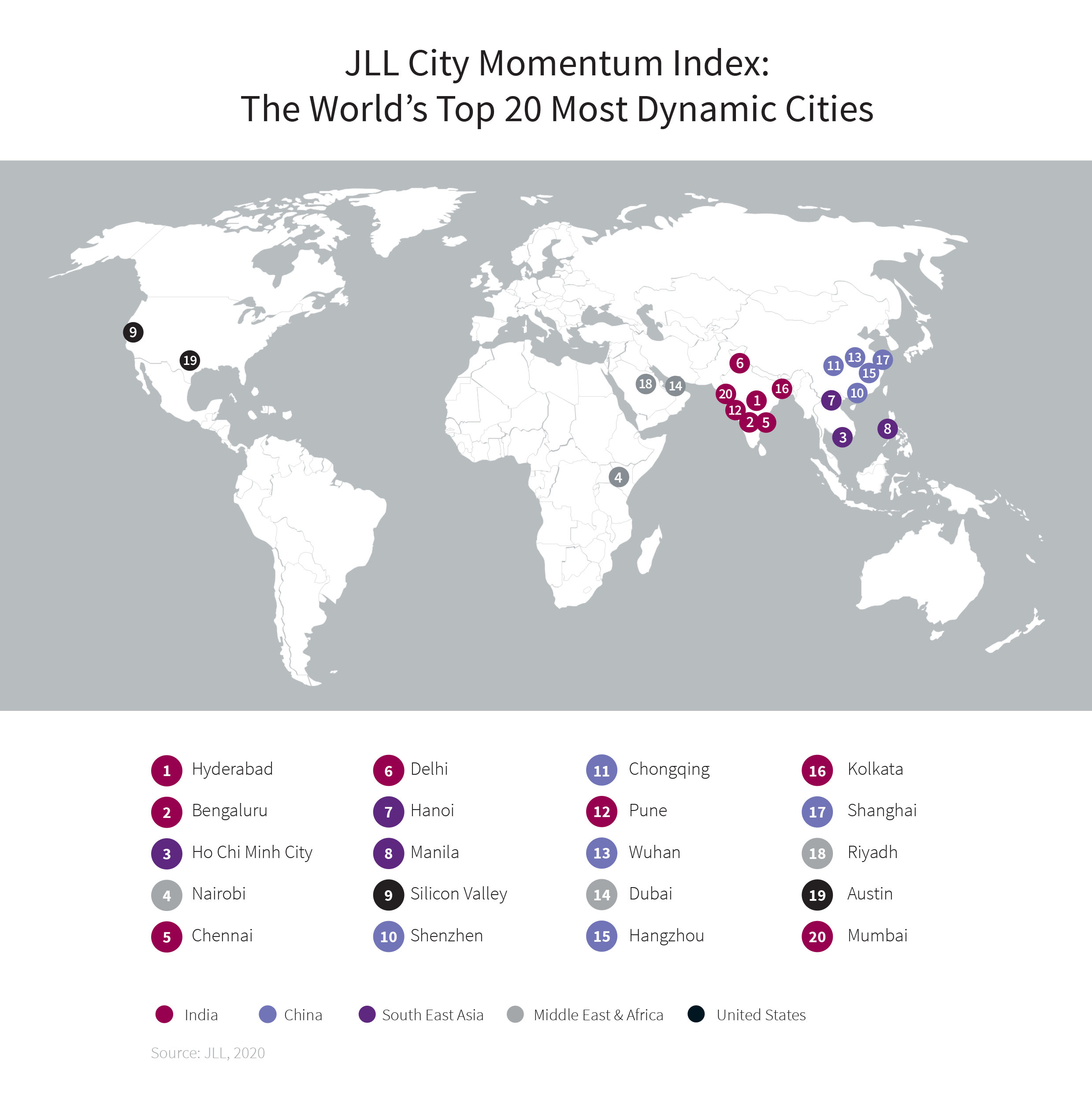 Top 2020 Dynamic Cities JLL index
